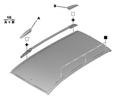 К-кт капачки – дясна надлъжна рейка – таван – Partner (Tepee) (B9) (след 2008)
