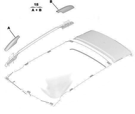 Капачки к-кт за дясна надлъжна релса багажник - 308 ESTATE - LEISURE с прозорец на таван;  308 ESTATE 5 вр. с прозорец на таван