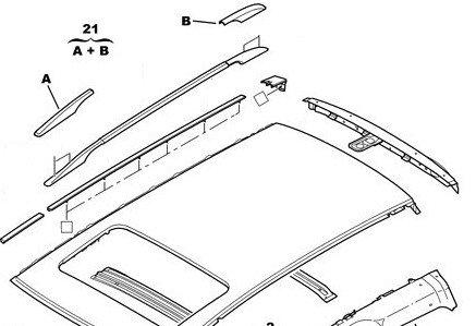 Капачки к-кт за лява надлъжна релса багажник -  307 ESTATE без прозорец на таван