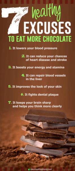 """Какао и неговата полезна """"страна"""" (5)"""