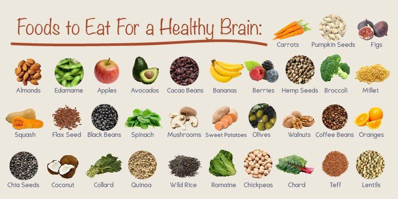Здравословни ефекти от какаото (6)