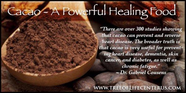 Какаото е полезно за страдащи от диабет тип 2