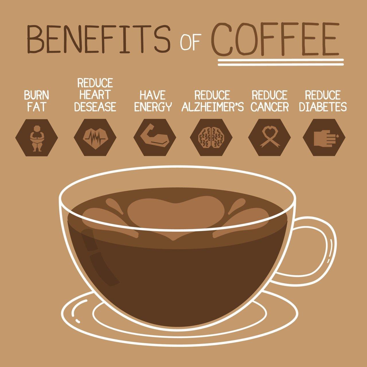 Кафе и здраве