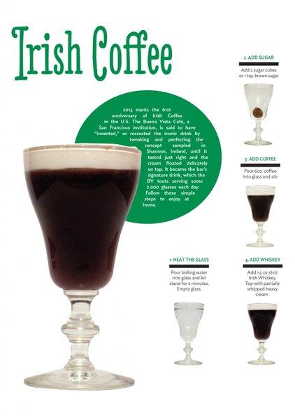 Превъплъщенията на кафето (3)