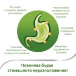 Иберогаст капки (Iberogast)